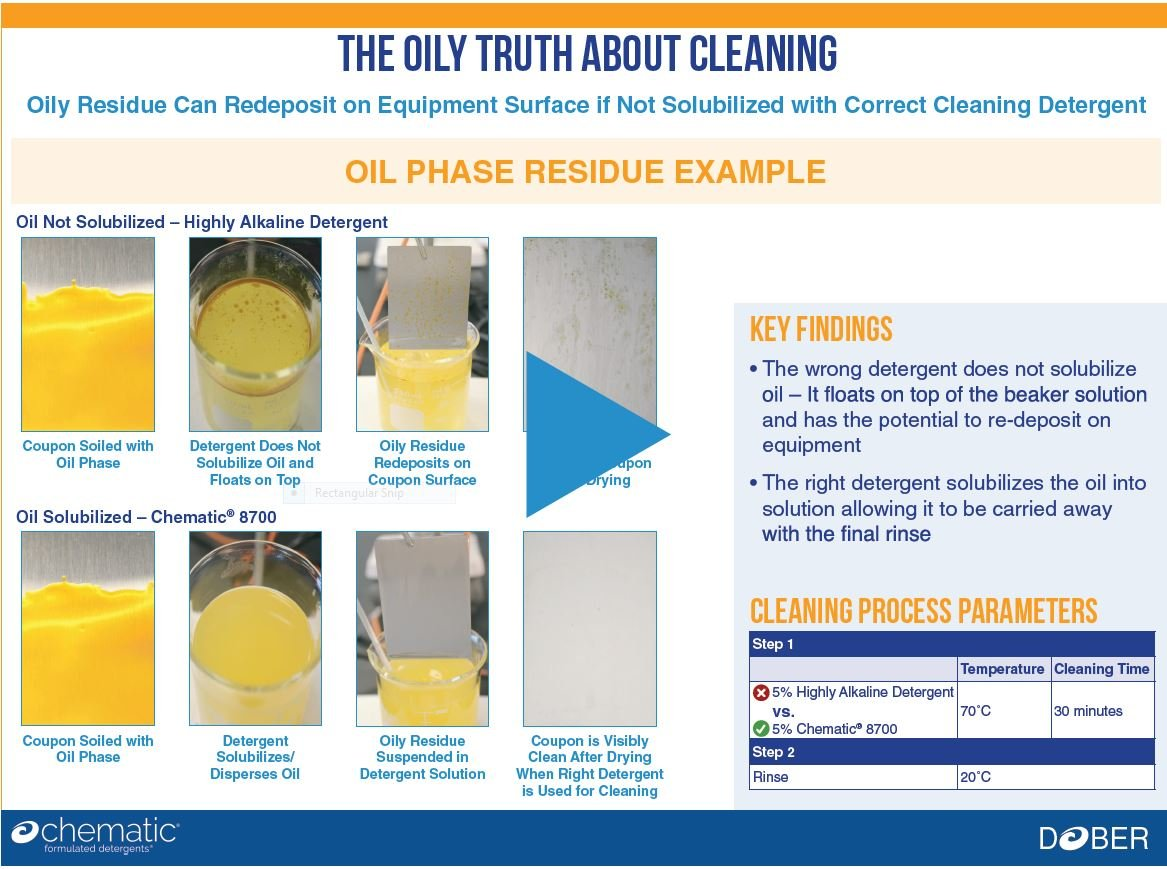Oily Residue Storyboard Video