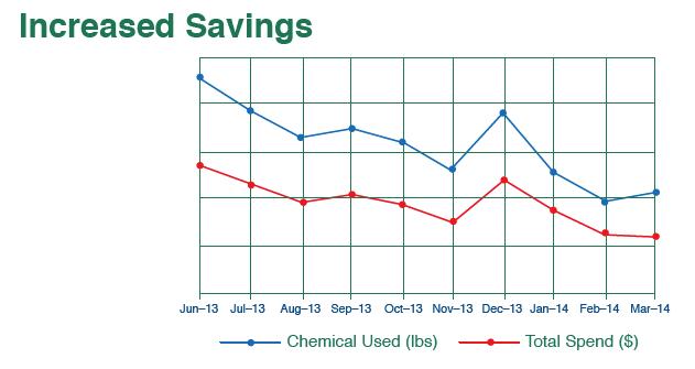increased_savings.png